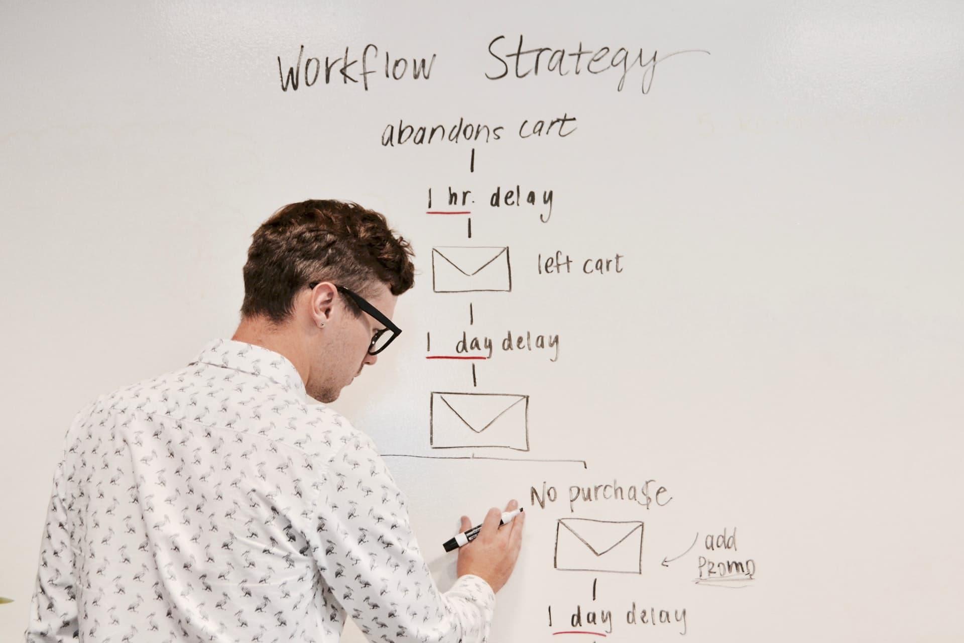 Succession Planning Statistics